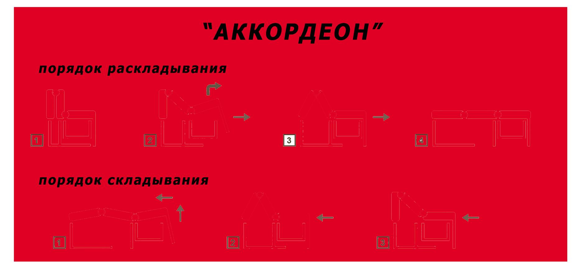 Диван аккордеон механизм сборка схема